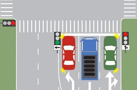Avantajele oferite de chestionarele auto